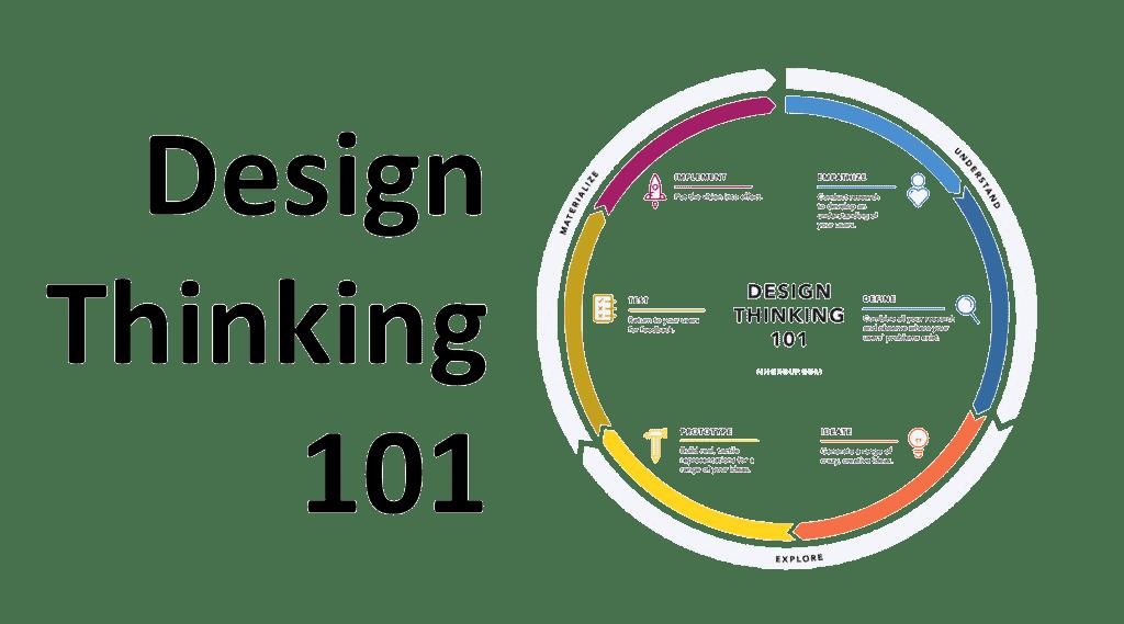 Design_Thinking-site1-e1598363053856